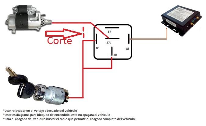bloqueo de motor relevador